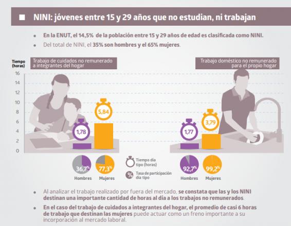 ninis-566x440