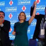 Comentario político: La encrucijada DC y el destino de los que pierdan las primarias