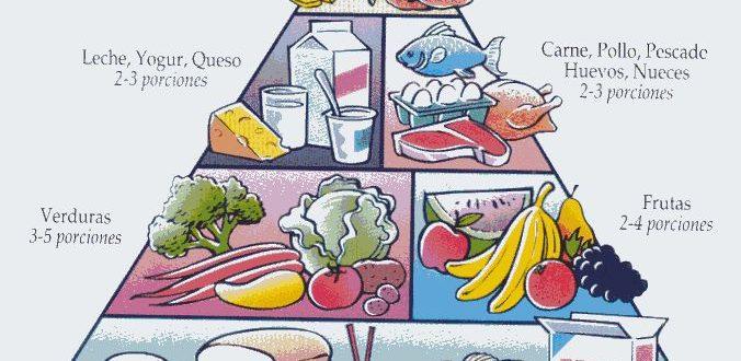 El derrumbe de la pirámide alimenticia