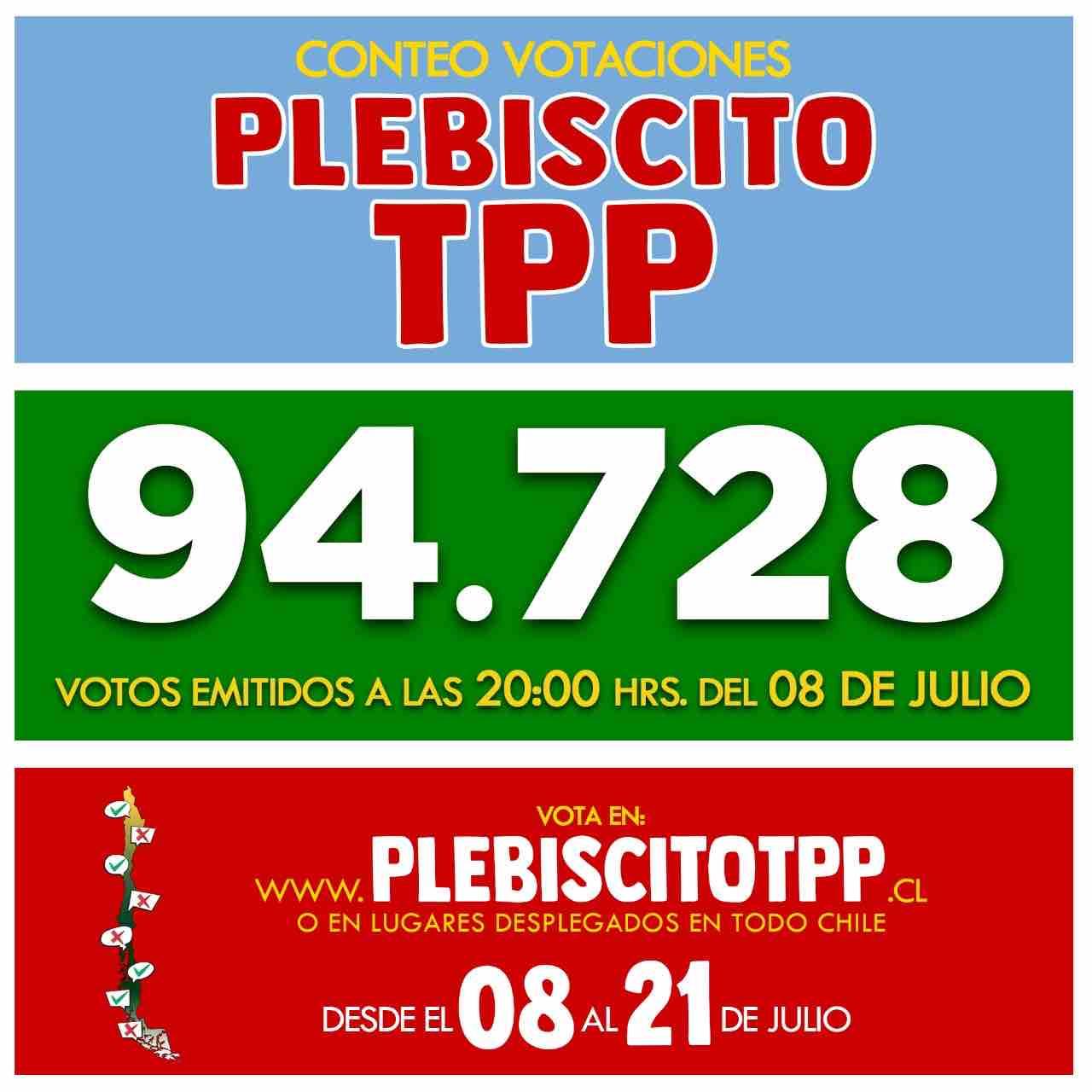Plebiscito por TPP-11 registra más de 94 mil votos en su primer día